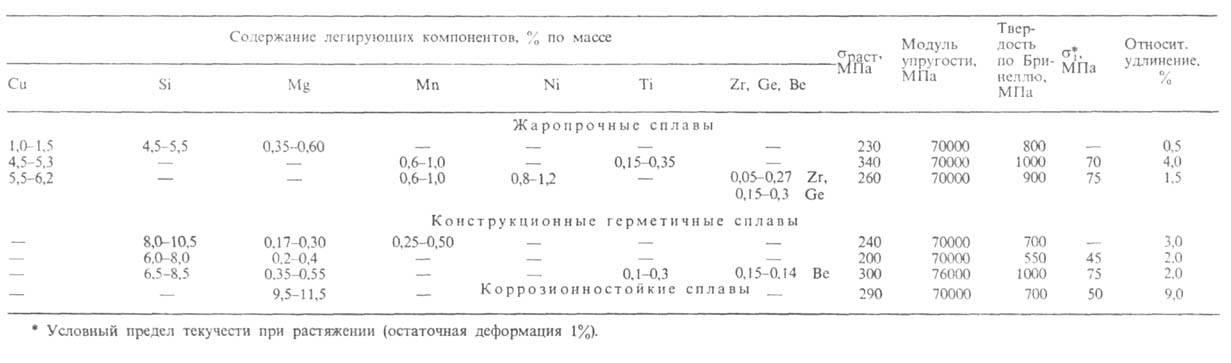 http://www.pora.ru/image/encyclopedia/8/2/1/1821.jpeg