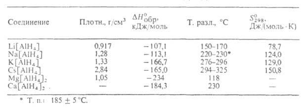 http://www.pora.ru/image/encyclopedia/8/5/2/1852.jpeg