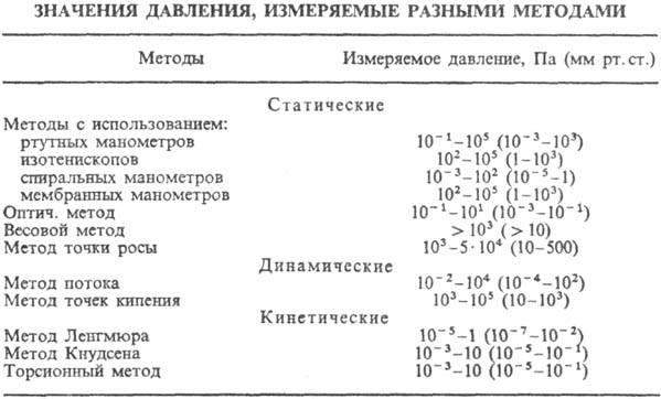 http://www.pora.ru/image/encyclopedia/8/6/6/13866.jpeg