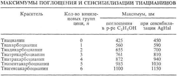http://www.pora.ru/image/encyclopedia/8/6/7/12867.jpeg