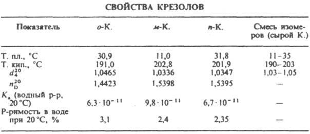 http://www.pora.ru/image/encyclopedia/8/7/9/7879.jpeg