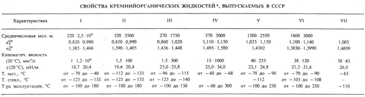http://www.pora.ru/image/encyclopedia/8/8/3/7883.jpeg