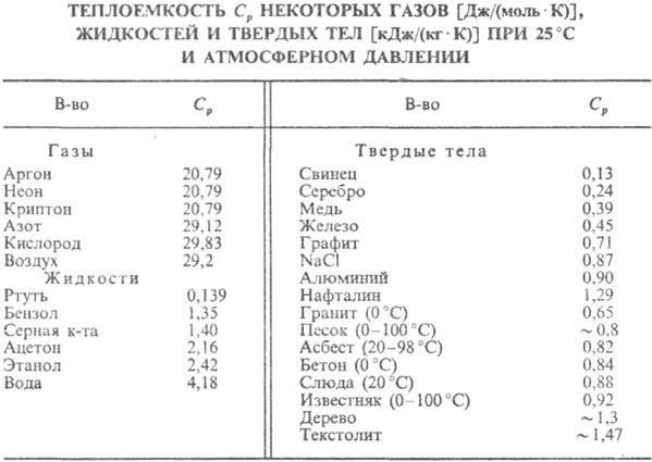 http://www.pora.ru/image/encyclopedia/8/9/8/13898.jpeg