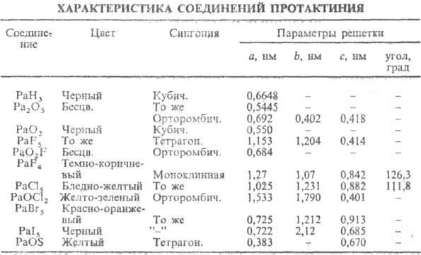 http://www.pora.ru/image/encyclopedia/9/3/3/11933.jpeg