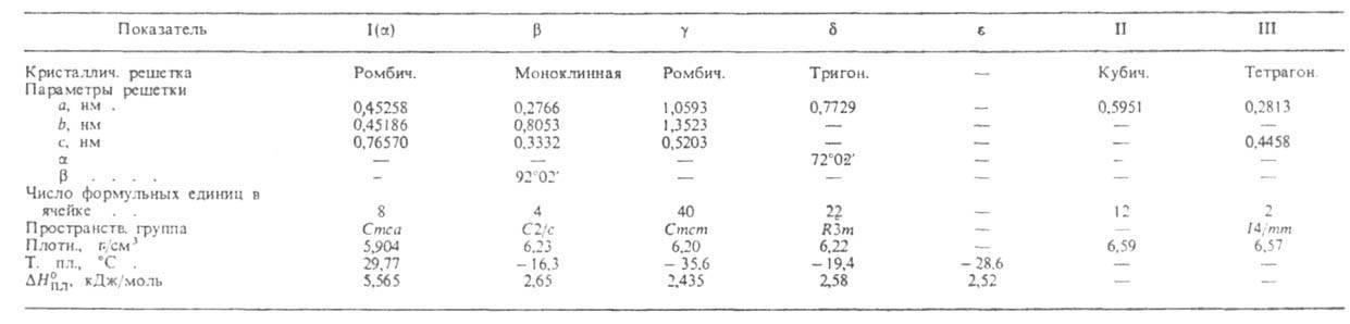 http://www.pora.ru/image/encyclopedia/9/3/3/4933.jpeg