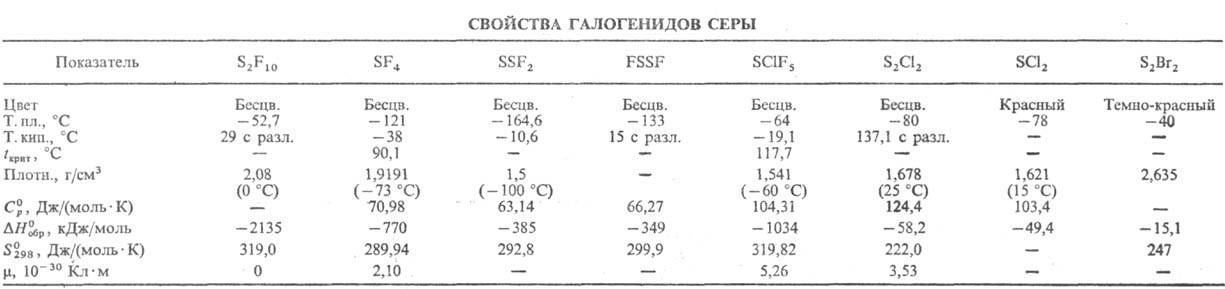 http://www.pora.ru/image/encyclopedia/9/5/1/12951.jpeg