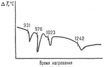 http://www.pora.ru/image/encyclopedia/9/5/5/13955.jpeg