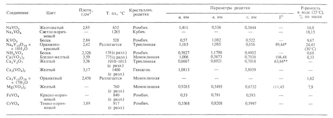 http://www.pora.ru/image/encyclopedia/9/8/0/3980.jpeg