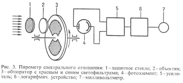 http://www.pora.ru/image/encyclopedia/9/8/2/10982.jpeg