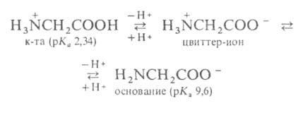http://www.pora.ru/image/encyclopedia/9/8/2/1982.jpeg