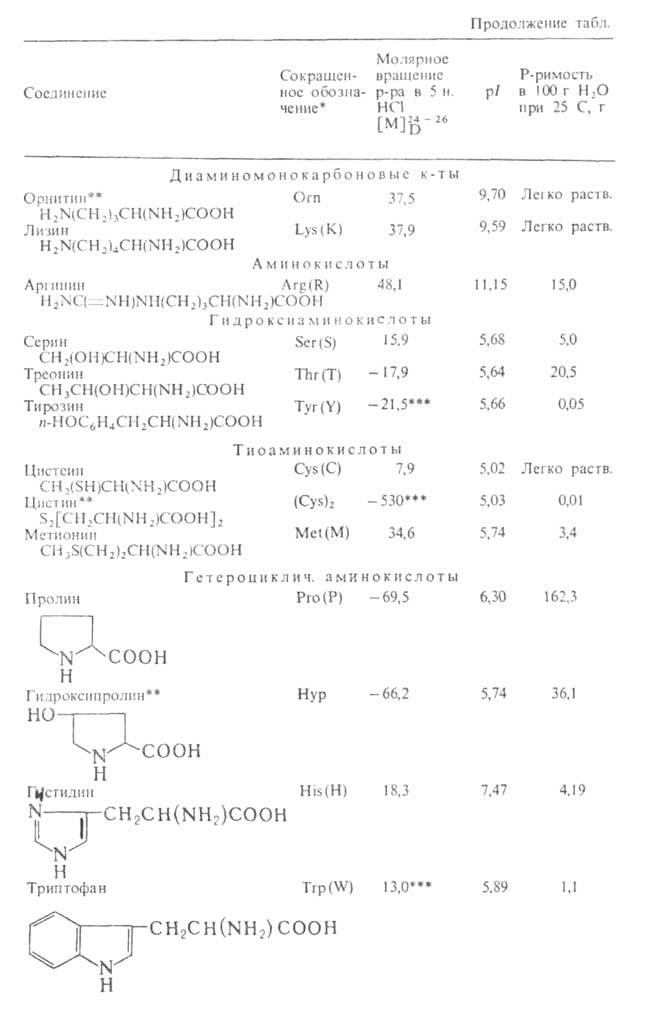 http://www.pora.ru/image/encyclopedia/9/8/8/1988.jpeg