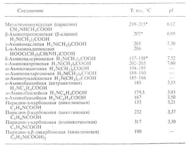 http://www.pora.ru/image/encyclopedia/9/8/9/1989.jpeg