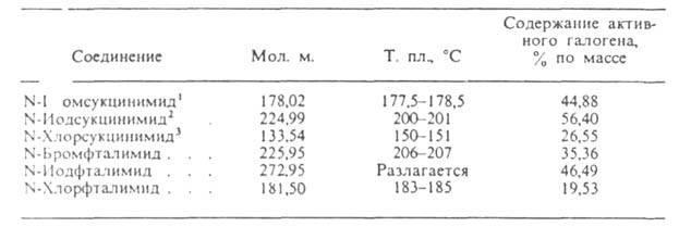 http://www.pora.ru/image/encyclopedia/9/8/9/4989.jpeg