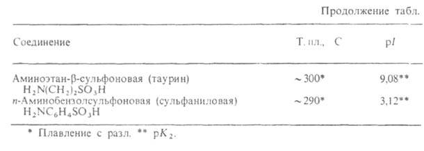 http://www.pora.ru/image/encyclopedia/9/9/0/1990.jpeg