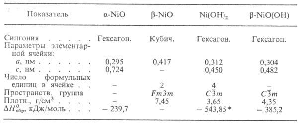 http://www.pora.ru/image/encyclopedia/9/9/5/8995.jpeg